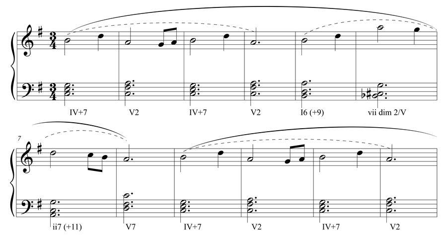 Ukulele : ukulele tabs zelda Ukulele Tabs at Ukulele Tabs Zeldau201a Ukulele